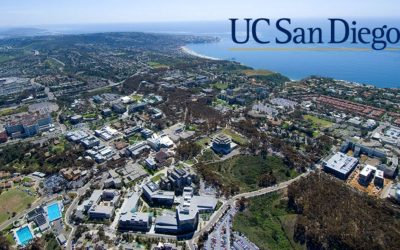 Economic Impact of UC San Diego