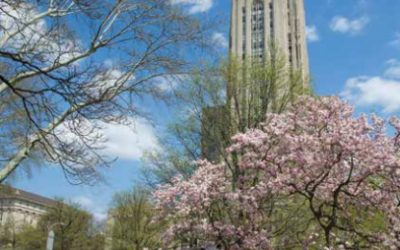 Economic Impact of the University of Pittsburgh – 2018